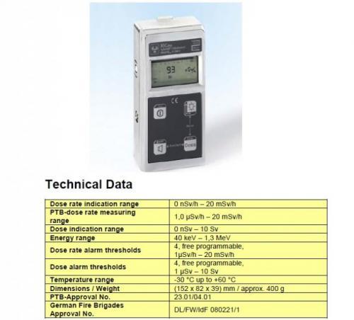 رادیو متر Radiation Monitor GRAETZ