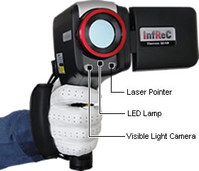 Visible Light Camera, Torch, Laser Pointer and Voice Annotation